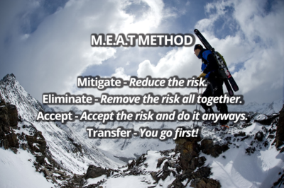 Meat method in risk management
